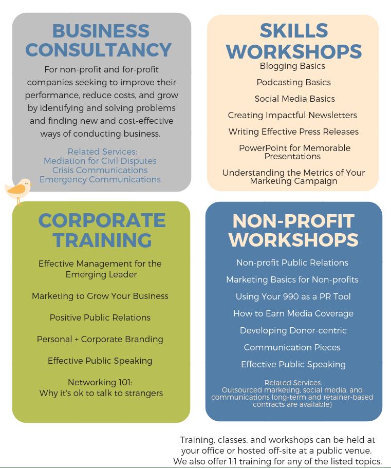 Management Consultantcy for NonProfits